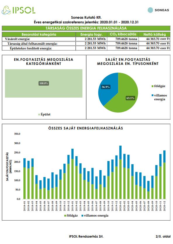 energetikai jelentés 2