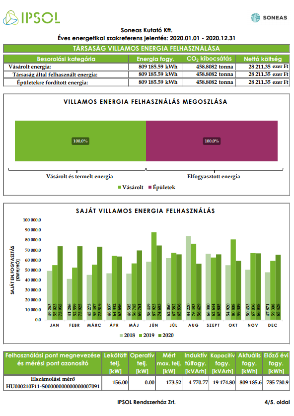 energetikai jelentés 4